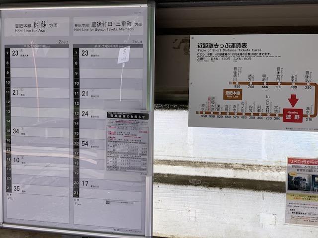 波野駅の時間表